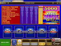 All Slots Deuces Wild Video Poker