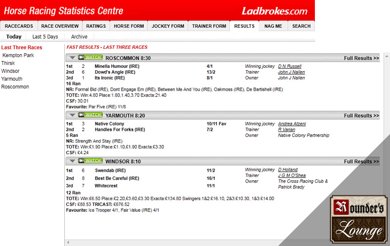 ladbrokes results horse racing